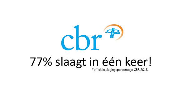 slagingspercentage CBR